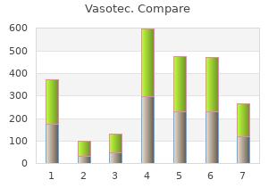 proven vasotec 10 mg