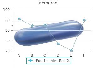buy remeron 15mg on line
