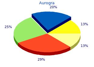 buy aurogra 100mg low price
