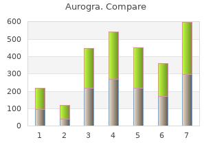 order generic aurogra from india