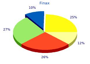 generic finax 1mg