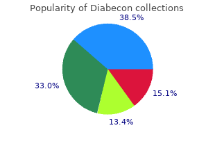 order diabecon 60caps free shipping