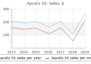 purchase genuine apcalis sx on-line