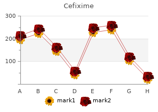 purchase cefixime online