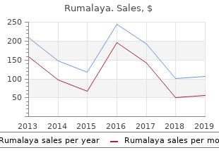 order 60pills rumalaya free shipping