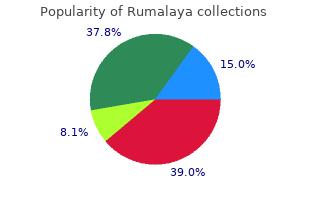 buy line rumalaya