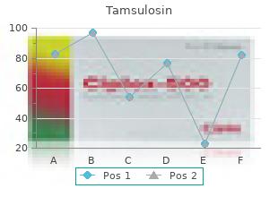 order tamsulosin 0.4mg with mastercard