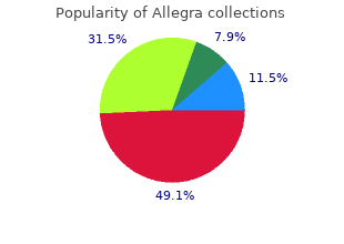 buy generic allegra on line