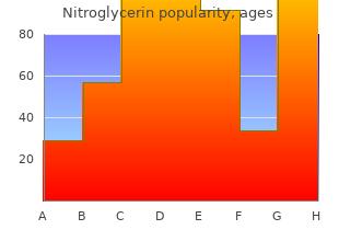 order 6.5 mg nitroglycerin