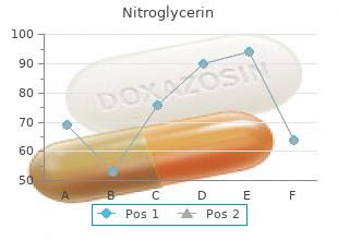 purchase nitroglycerin 6.5 mg on line