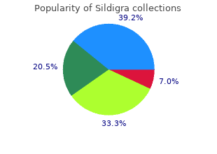 purchase 100 mg sildigra overnight delivery