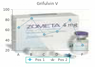 discount grifulvin v 250 mg with visa