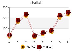 purchase shallaki 60caps line