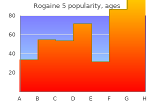 purchase rogaine 5 amex