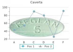 buy caverta 50 mg with amex