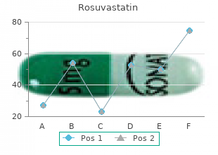 cheap 20 mg rosuvastatin fast delivery