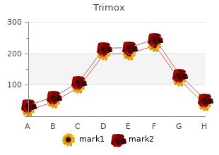 purchase generic trimox on line