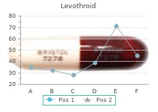 order levothroid canada
