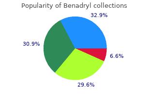 purchase benadryl master card