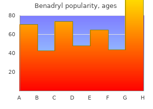 purchase benadryl 25mg with amex