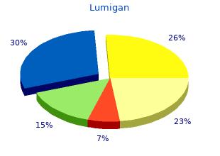 generic lumigan 3 ml otc