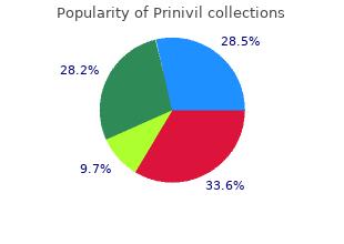 buy prinivil without prescription