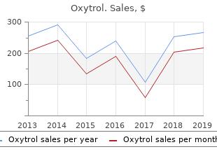 cheap oxytrol 2.5mg