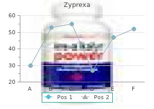 buy generic zyprexa line
