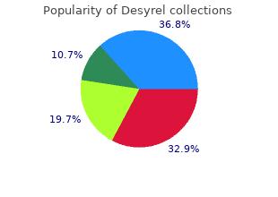 generic desyrel 100mg