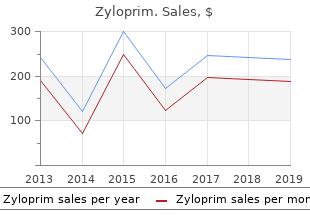 zyloprim 100mg lowest price