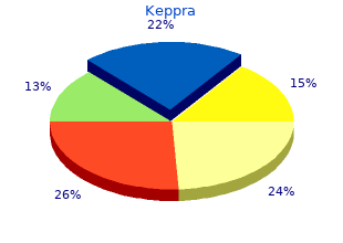 discount keppra 500 mg with visa