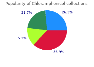 purchase genuine chloramphenicol online