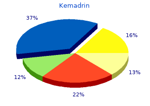 purchase kemadrin 5 mg on line