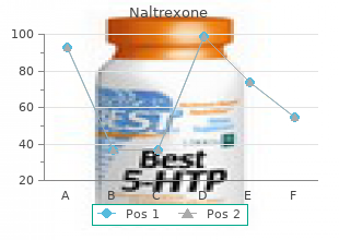 purchase naltrexone canada
