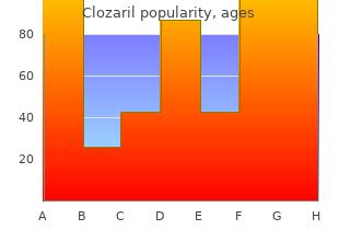 order clozaril master card