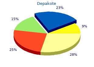 purchase genuine depakote on-line