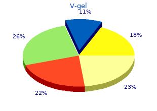 buy v-gel overnight delivery