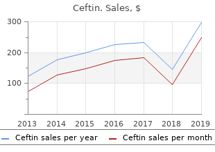ceftin 250mg with amex
