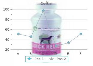 buy ceftin 500 mg cheap