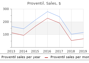 buy cheap proventil