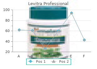 buy levitra professional 20mg without prescription