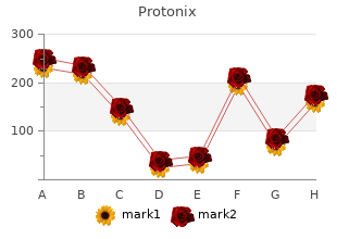 purchase cheapest protonix