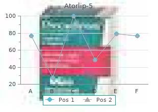 buy atorlip-5 uk