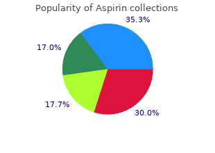 buy aspirin 100 pills visa