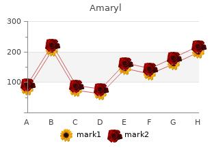 trusted 4 mg amaryl