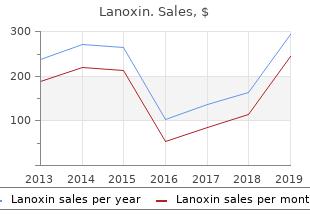 cheap lanoxin
