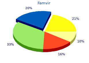 generic 250mg famvir with visa
