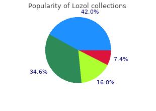 buy discount lozol