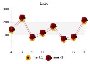 buy 2.5mg lozol with visa