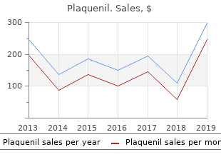 buy plaquenil